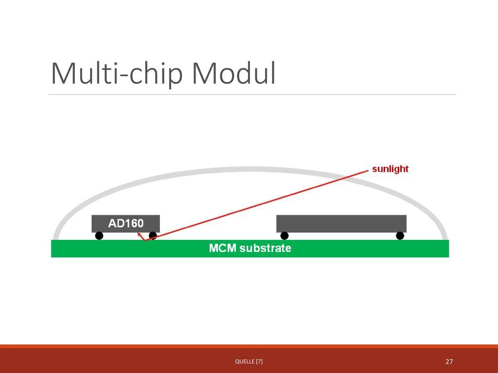 Multi-chip Modul Quelle [7]